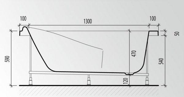 Схема установки ванны по высоте от пола